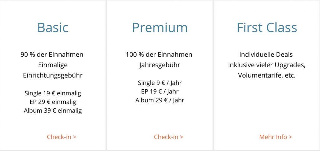 RecordJet Preismodell - Eigene Musik auf Spotify, iTunes, Amazon & Co. bringen - Andi Herzog