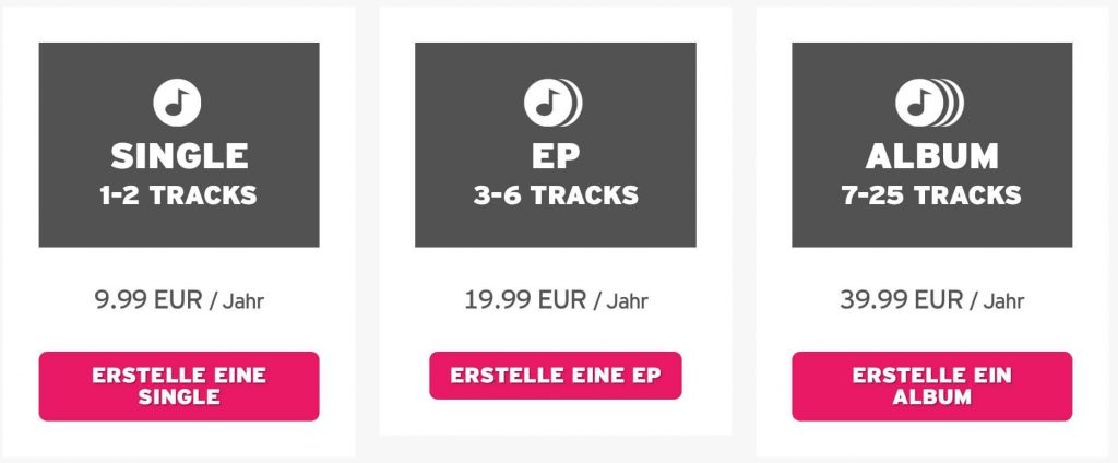 Spinnup Preismodell - Eigene Musik auf Spotify, iTunes, Amazon & Co. bringen - Andi Herzog